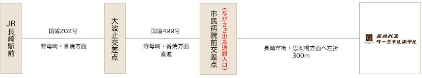 長崎バスターミナルホテルまでのアクセス経路画像|マイカー利用の場合